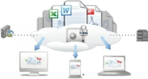 Enterprise File Sharing and Sync Solutions